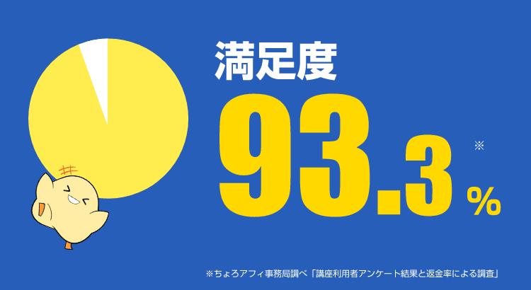 満足度93.3%